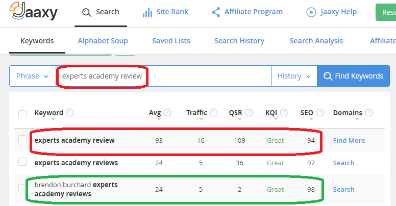 How to Improve SEO Ranking in Google