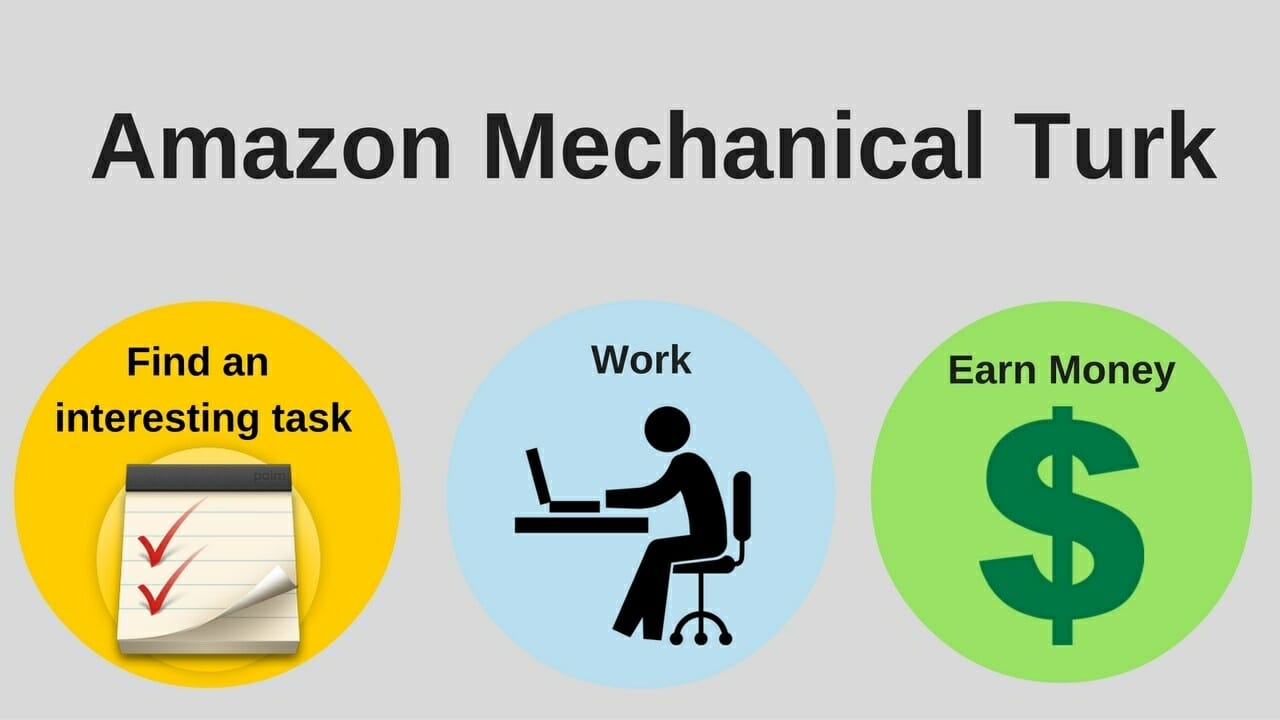 How to Make Money on Amazon Mechanical Turk [Is It a