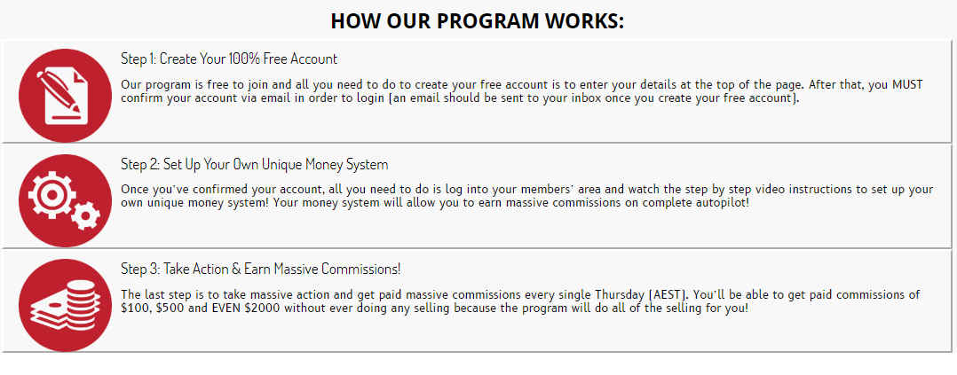 how earn easy commissions works