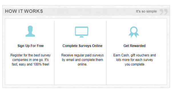 how survey compare works