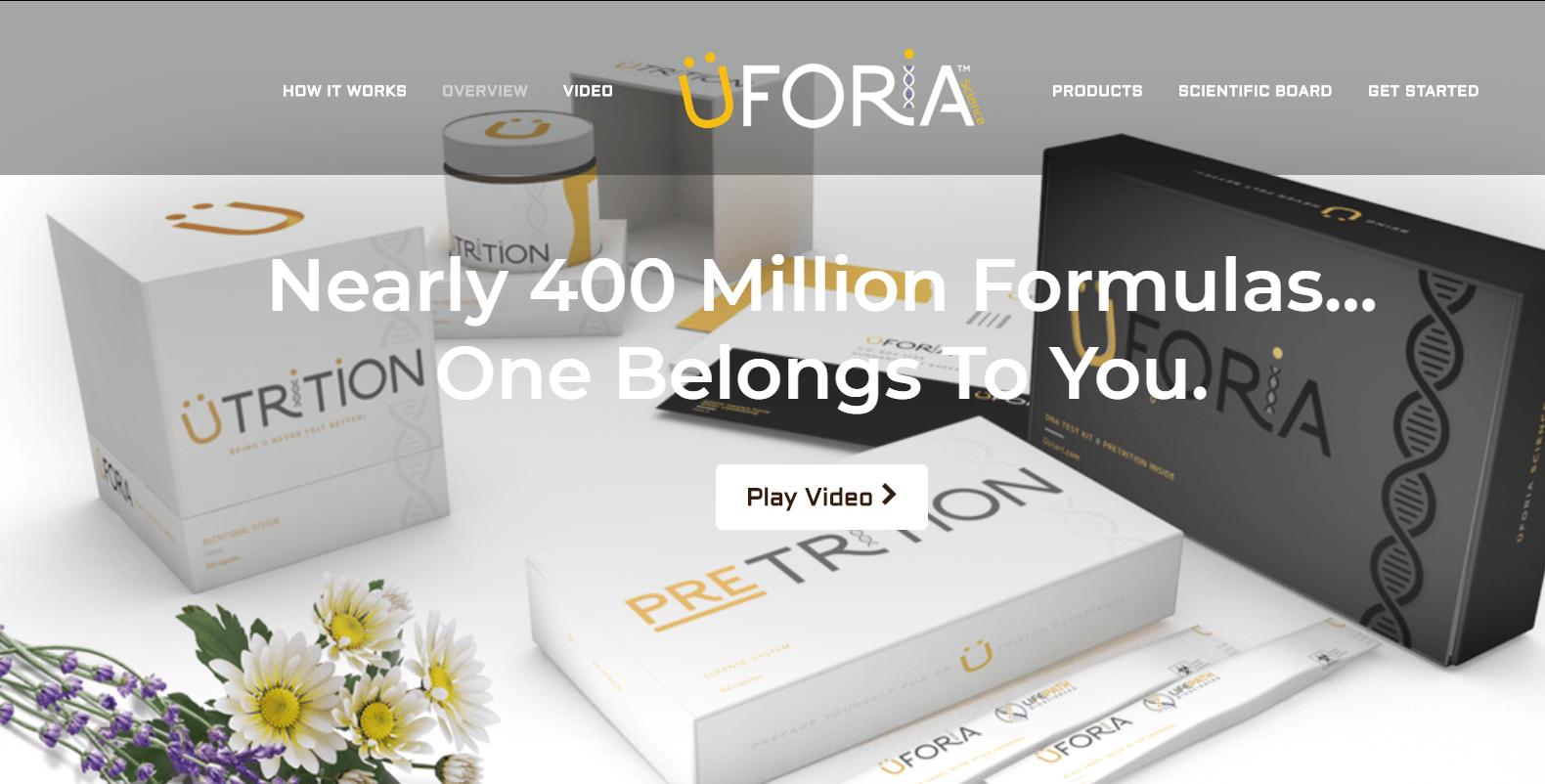 uforia website