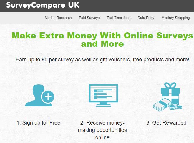 surveycompare-home-page