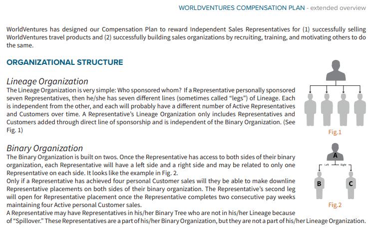 WorldVentures Organization Structure