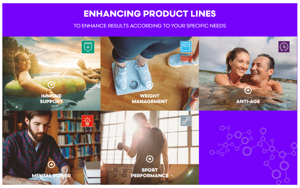 fuxion product line