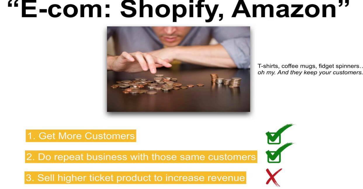 ecommerce-shopify-amazon